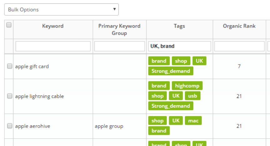 New Feature: Domain Aliases for Keyword Rankings (Enterprise Packages Only)
