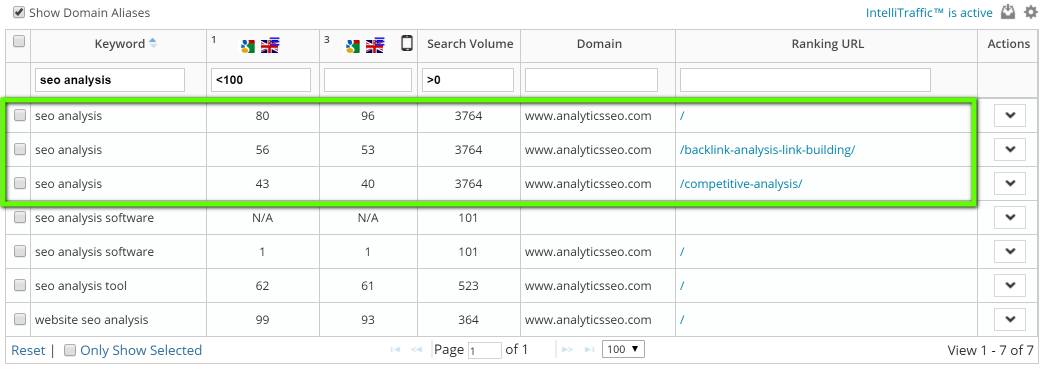 Analytics SEO keyword rankings Domain Aliases