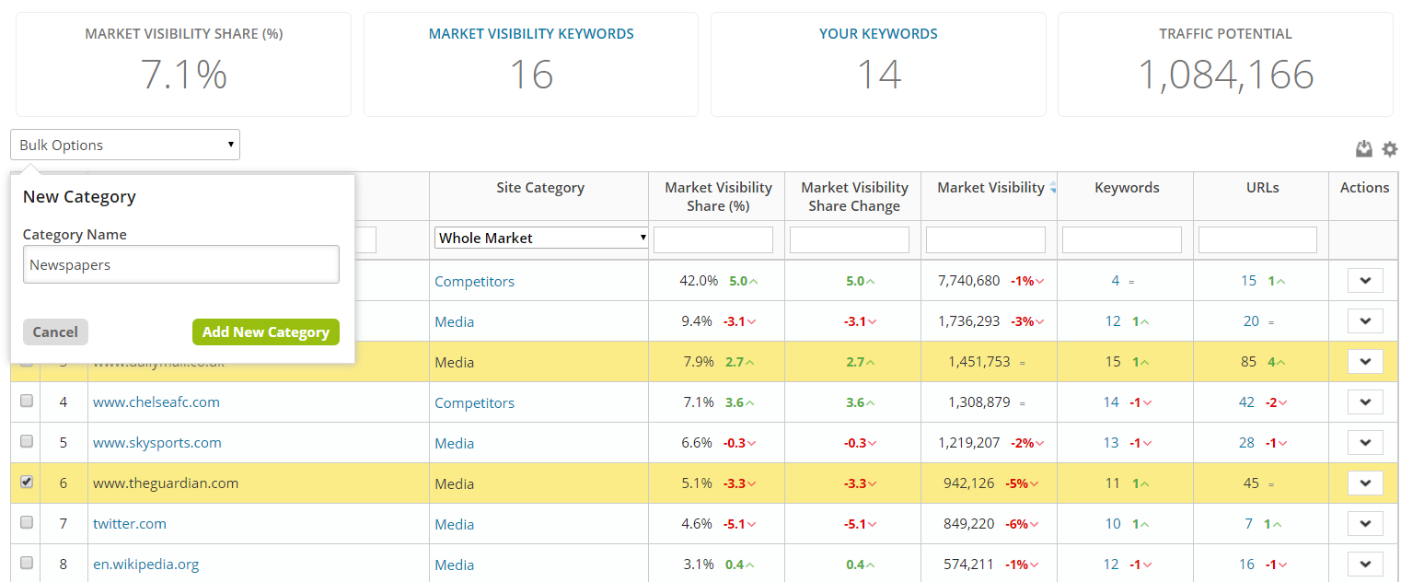 Adding a new category inside Market Visibility